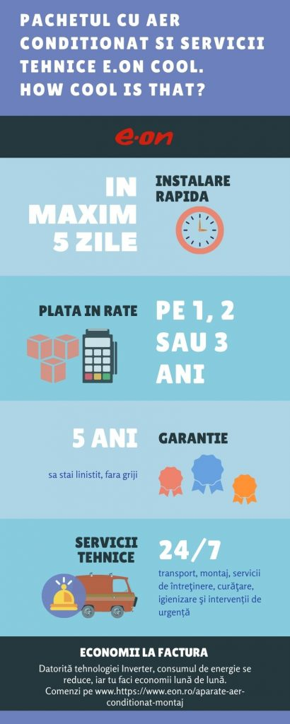 eon cool aer conditionat infografic