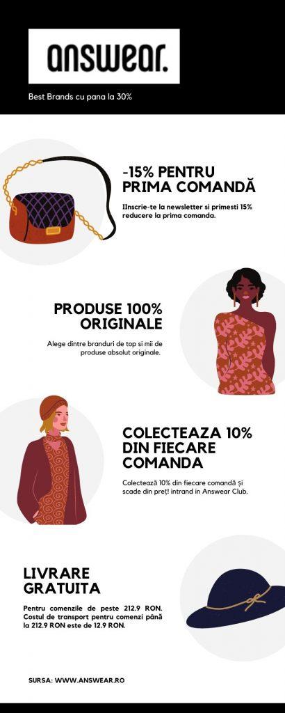 Answear haone accesorii infografic
