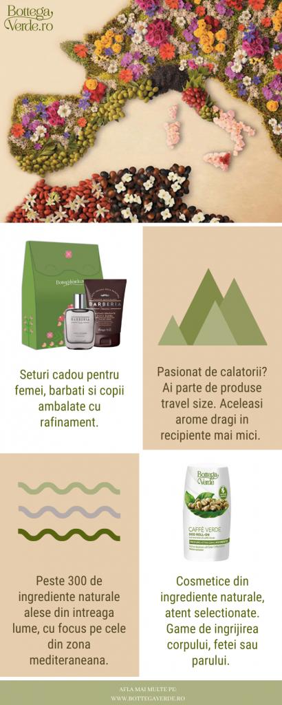 cosmetice naturale infografic - ritual de hidratare facut corect